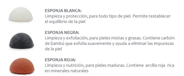 ESPONJAS KONJACblog